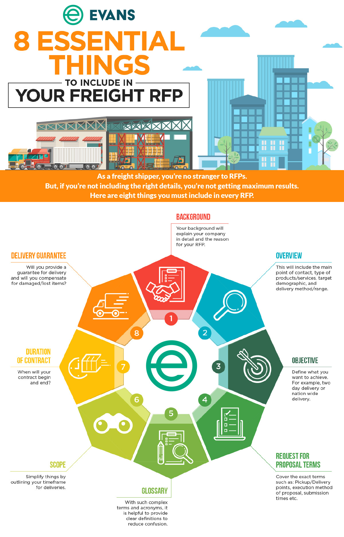8-essential-things-to-include-in-your-freight-rfp